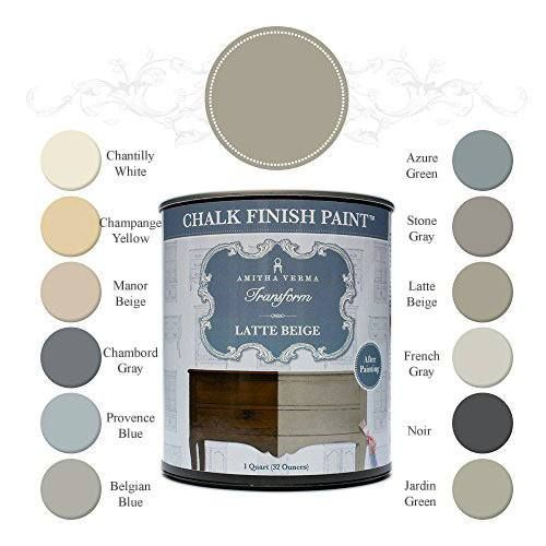 Chalk Paint is a 2021 Favorite for Home Decor
